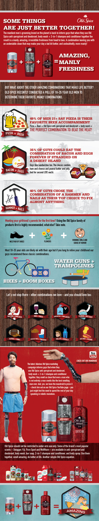Old Spice Pairs Infographic
